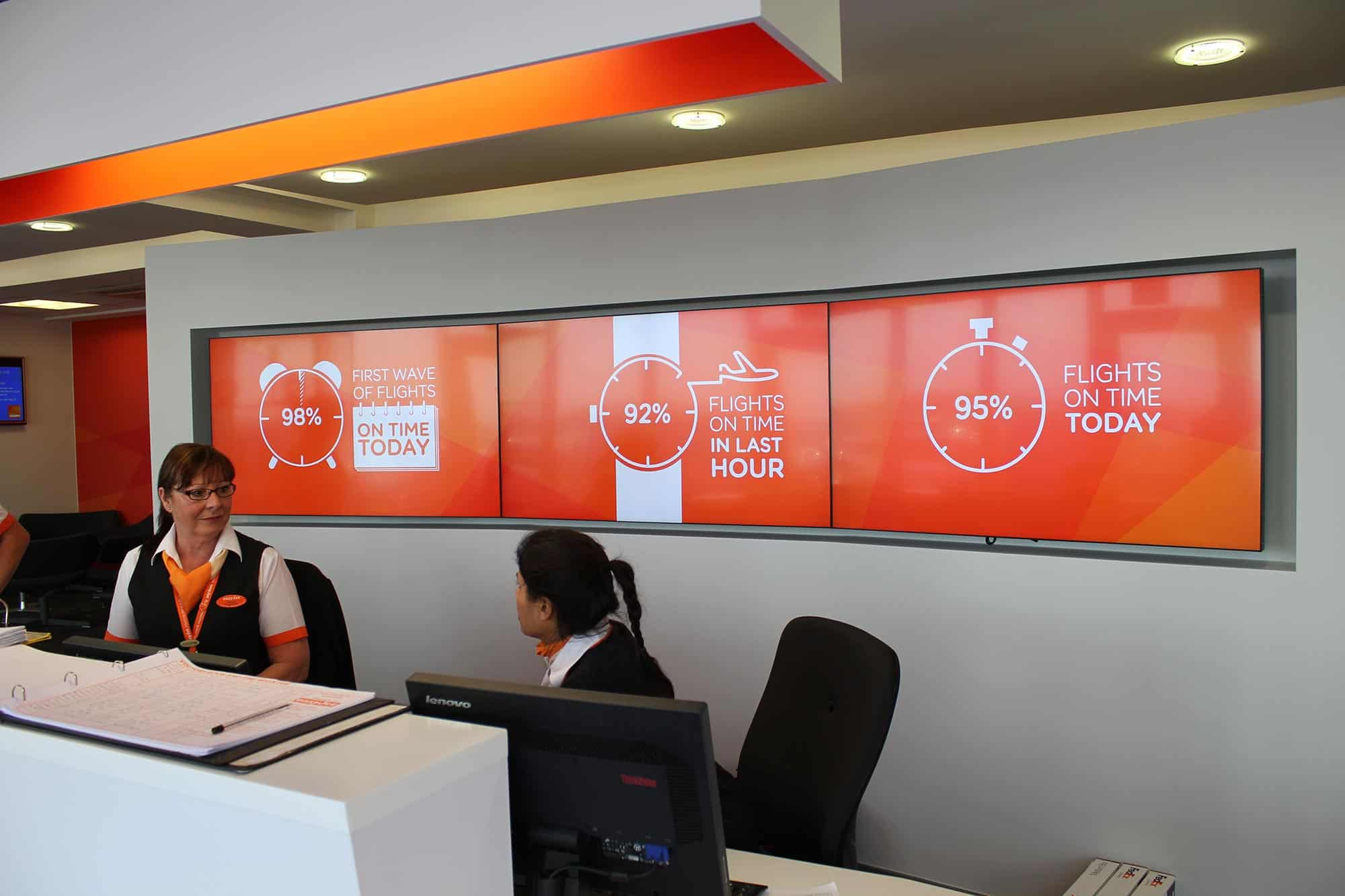 Quad-Vision-multi-screen-information-systems-EasyJet-reception