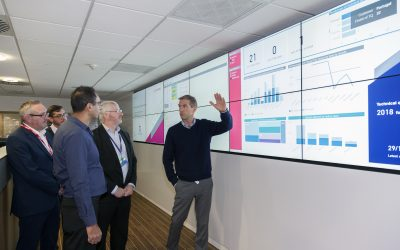 How Video Walls Drive Customer Engagement, Enhance Communication and Improve Teamwork